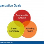 Organizational Breakthrough with Integrated Change Management Part 2 by Yudha Argapratama