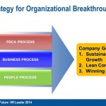 Organizational Breakthrough with Integrated Change Management Part 3 by Yudha Argapratama